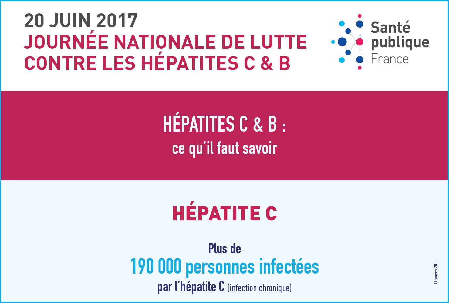 BIOPEPS | Journée nationale de lutte contre les hépatites B et C, 20 ...
